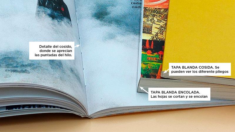 Encuadernación de revistas tapa blanda con IVA reducido al 4%